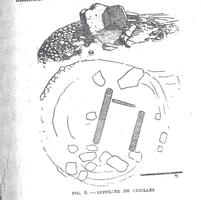 Josep Gudiol (1916)